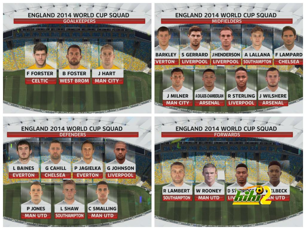 صورة هودجسون يعلن قائمة منتخب إنجلترا المشاركة في كأس