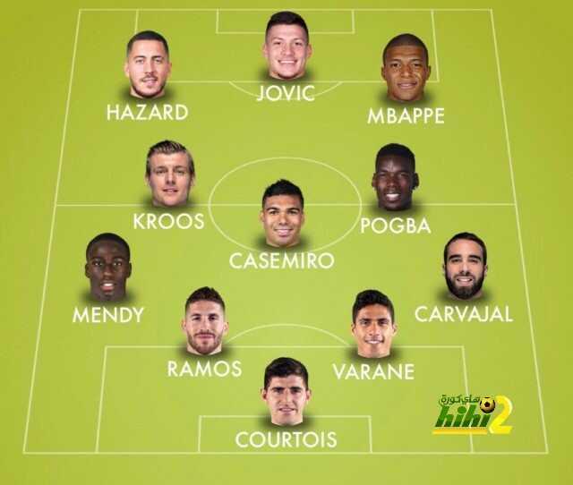 تشكيلة ريال مدريد 2020