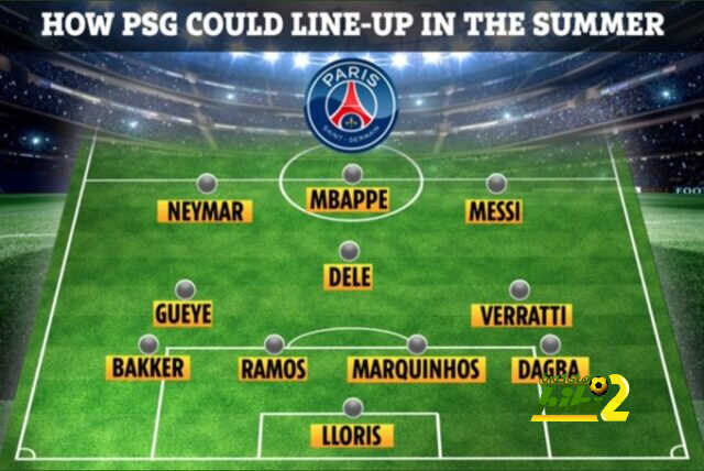 تشكيلة باريس سان جيرمان المحتملة في الصيف المقبل هاي كورة
